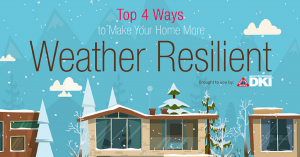 Top 4 ways to make your home more weather resilient