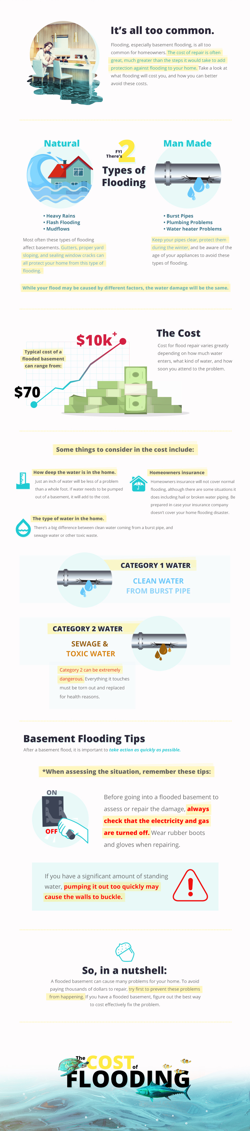 The_Cost_of_Flooding-(Rapid-INFOGRAPHIC)-Part_2